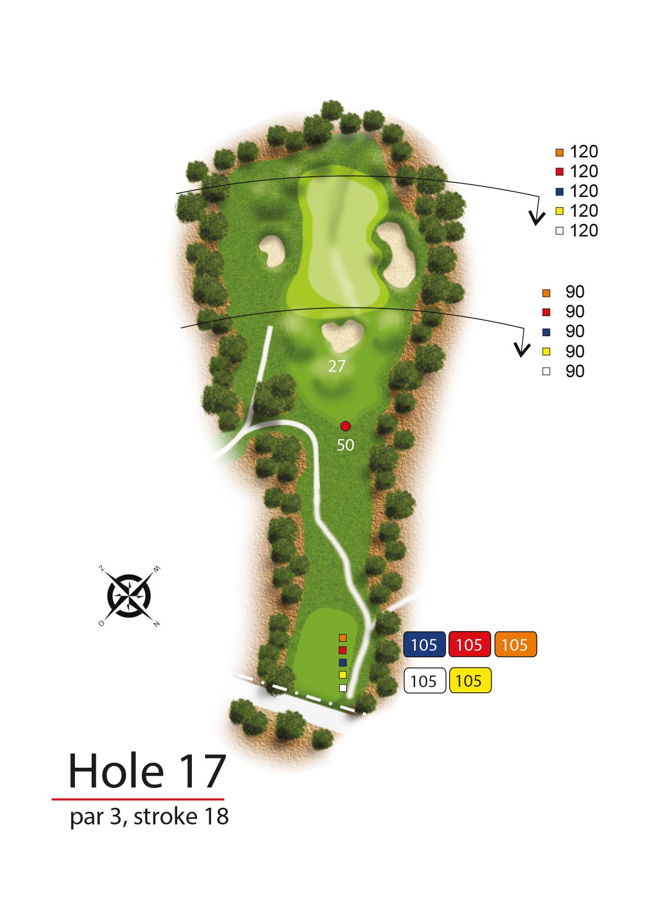 Hole 17 - simple